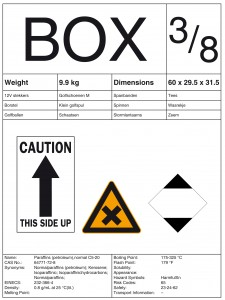 Box 3/8: Hazardous